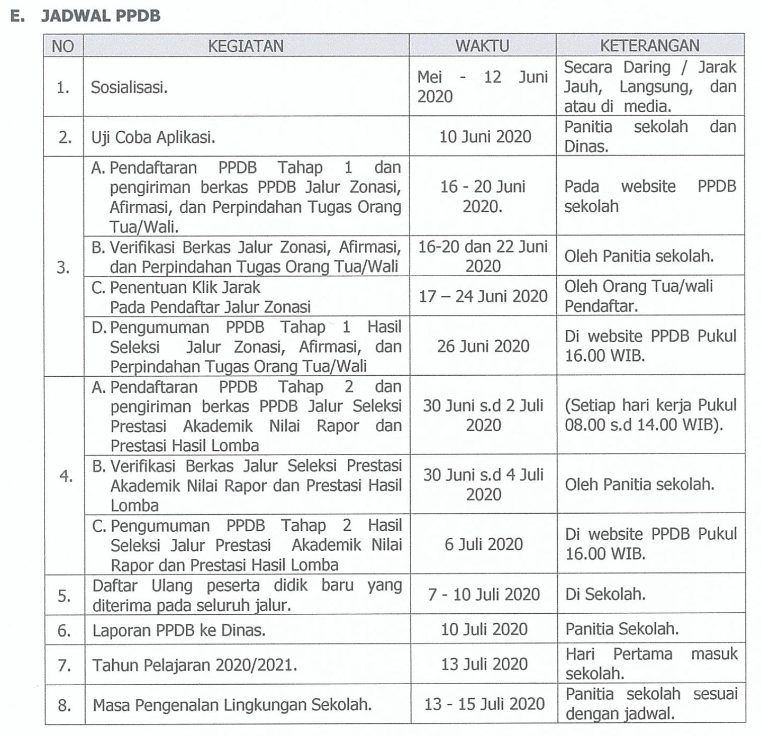 Jadwal PPDB SMP Negeri Tangsel